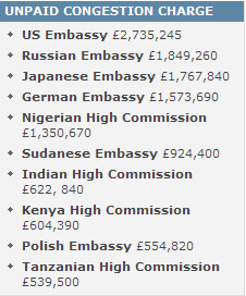 Countries whose embassies refuse to pay the congestion charge